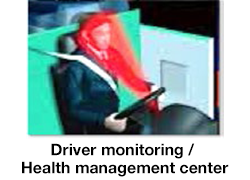 Driver monitoring / Health management center