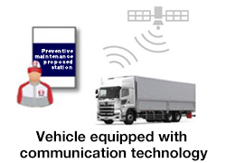 Vehicle equipped with communication technology
