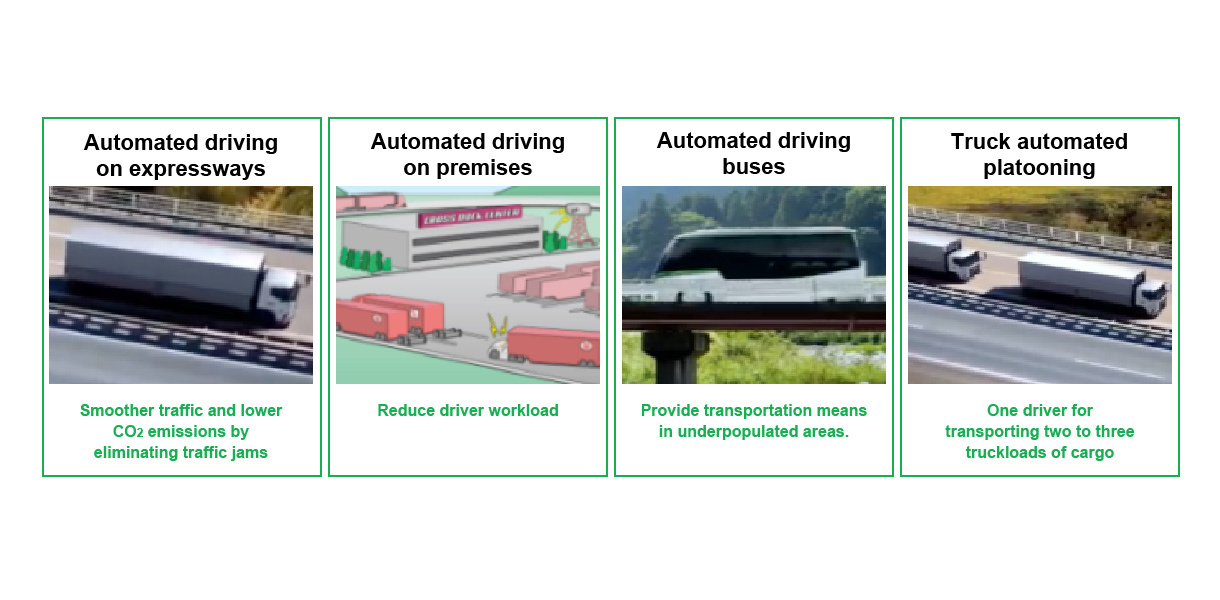 Safety and Automated driving Technology | Products